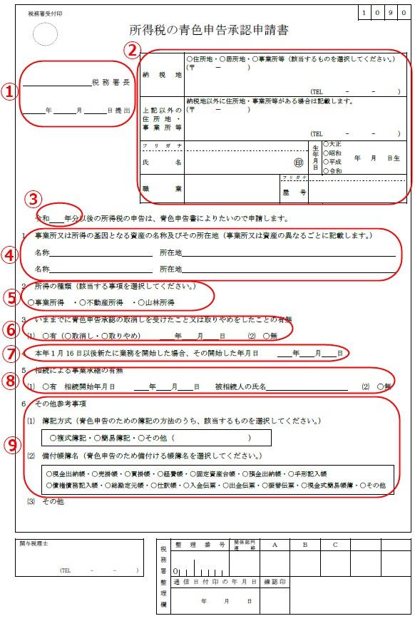 青色申告承認申請書の画像